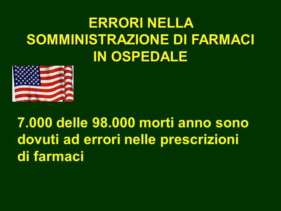 ERRORI NELLA SOMMINISTRAZIONE DI FARMACI IN OSPEDALE