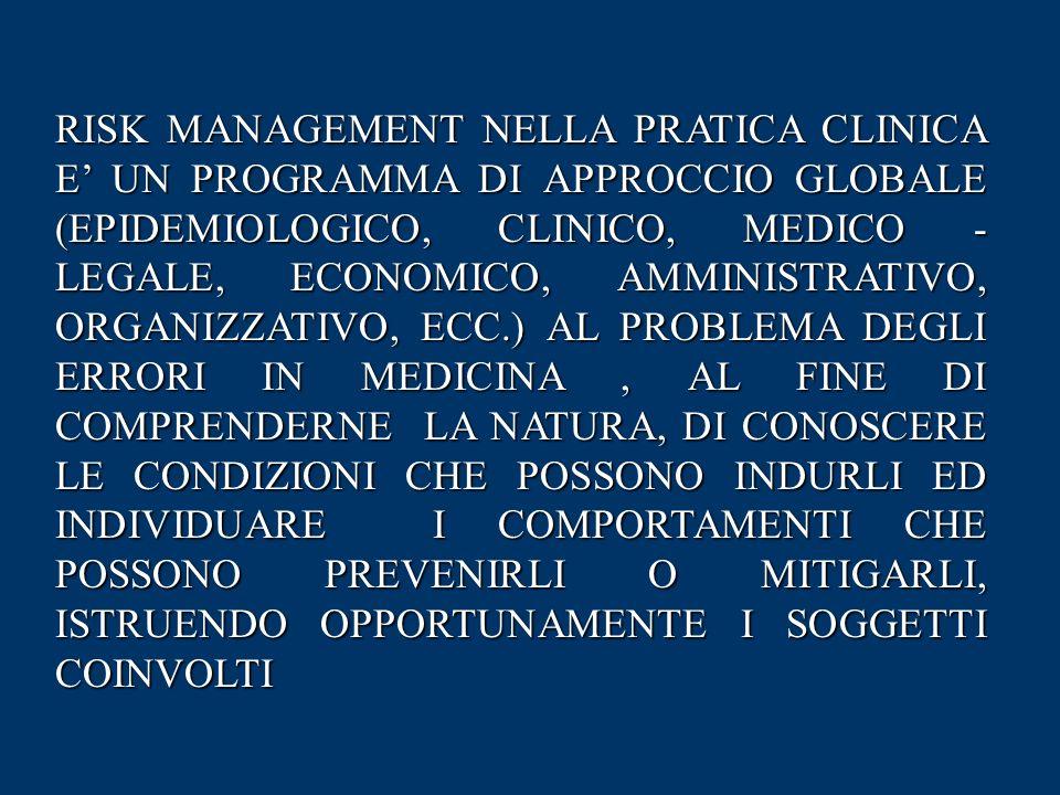 RISK MANAGEMENT NELLA PRATICA CLINICA E' UN PROGRAMMA DI APPROCCIO GLOBALE (EPIDEMIOLOGICO, CLINICO, MEDICO - LEGALE, ECONOMICO, AMMINISTRATIVO, ORGANIZZATIVO, ECC.) AL PROBLEMA DEGLI ERRORI IN MEDICINA , AL FINE DI COMPRENDERNE LA NATURA, DI CONOSCERE LE CONDIZIONI CHE POSSONO INDURLI ED INDIVIDUARE I COMPORTAMENTI CHE POSSONO PREVENIRLI O MITIGARLI, ISTRUENDO OPPORTUNAMENTE I SOGGETTI COINVOLTI