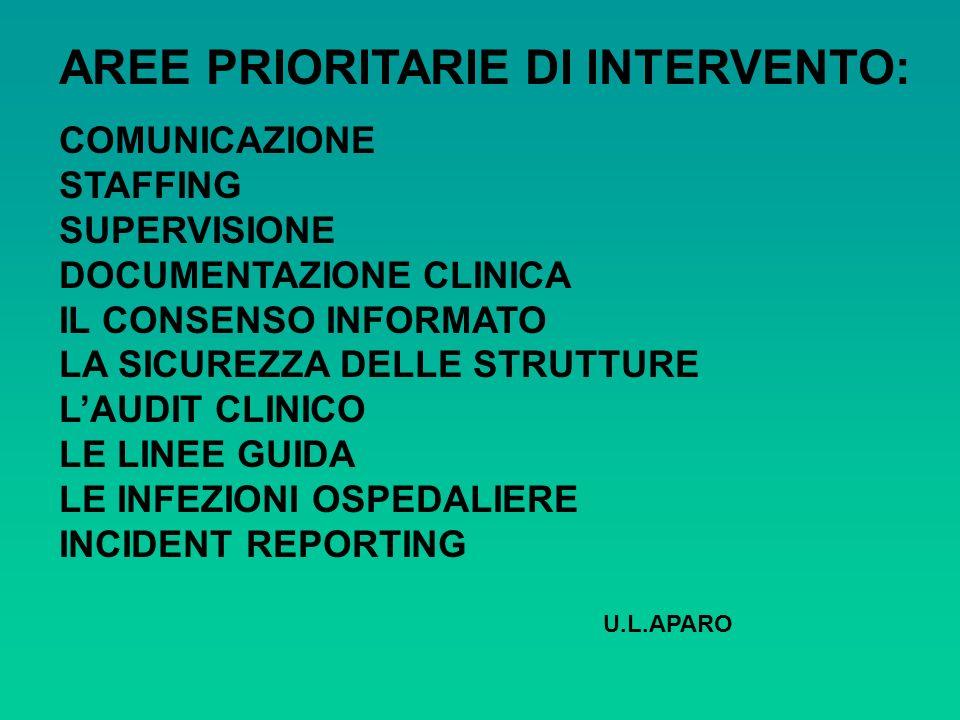 AREE PRIORITARIE DI INTERVENTO: