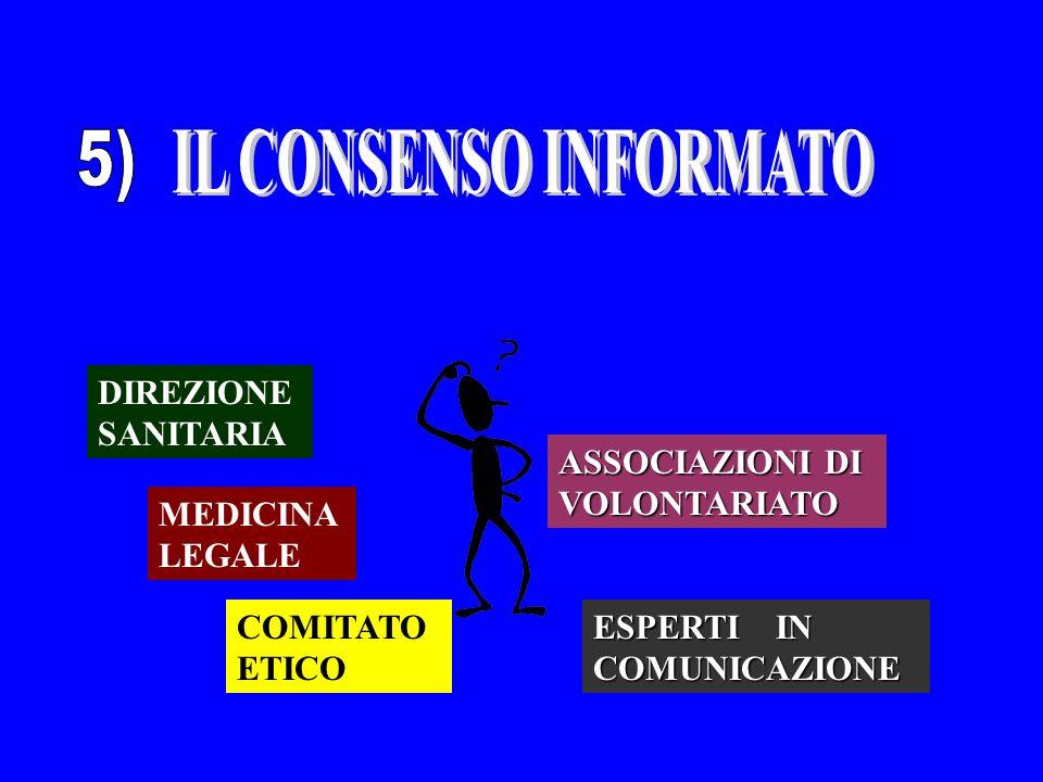 5) IL CONSENSO INFORMATO DIREZIONE SANITARIA