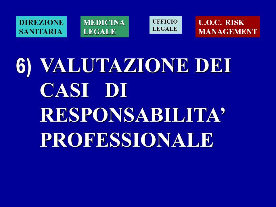 VALUTAZIONE DEI CASI DI RESPONSABILITA' PROFESSIONALE
