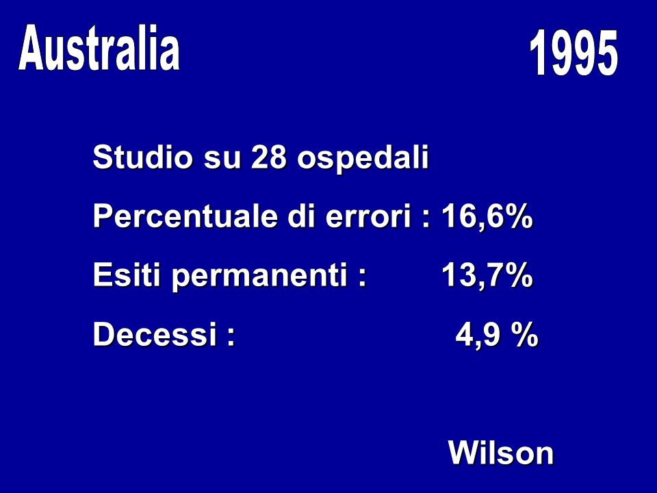 Australia 1995. Studio su 28 ospedali. Percentuale di errori : 16,6% Esiti permanenti : 13,7%