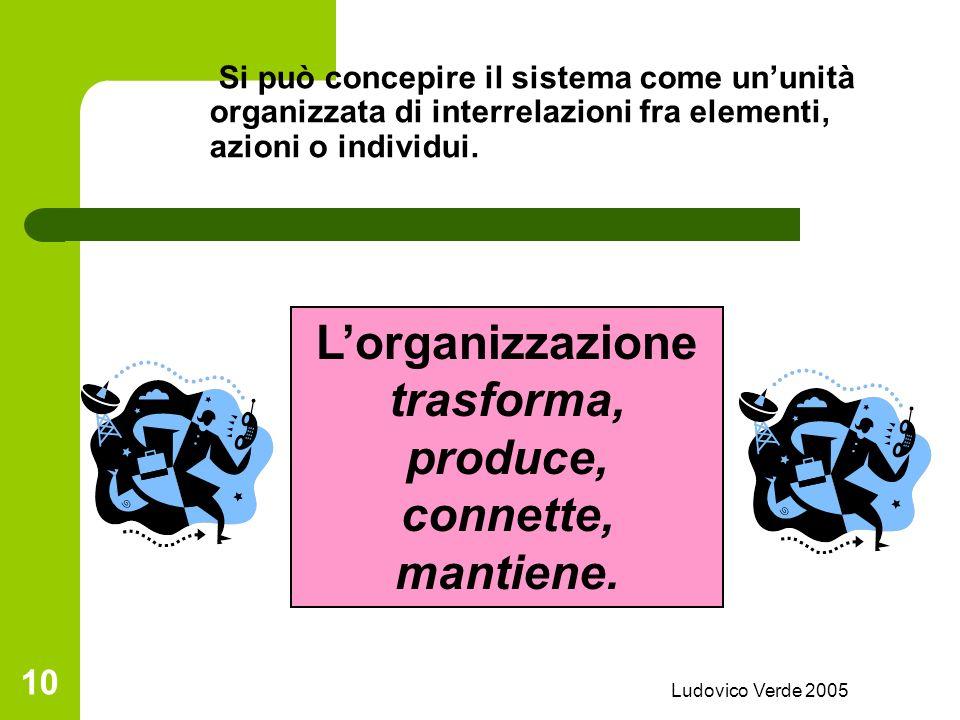 L'organizzazione trasforma, produce, connette, mantiene.