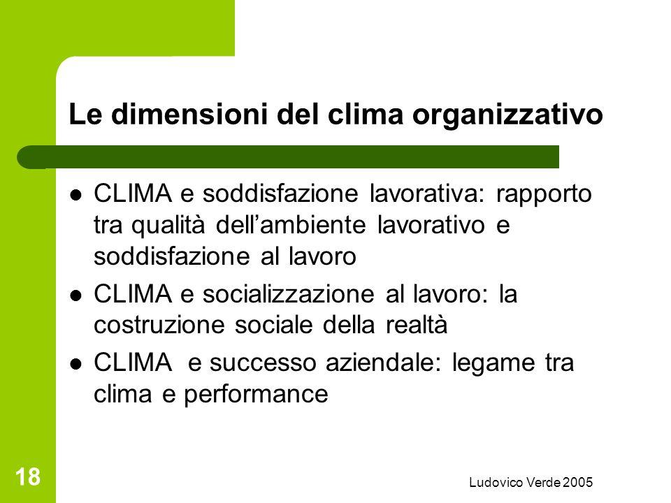 Le dimensioni del clima organizzativo