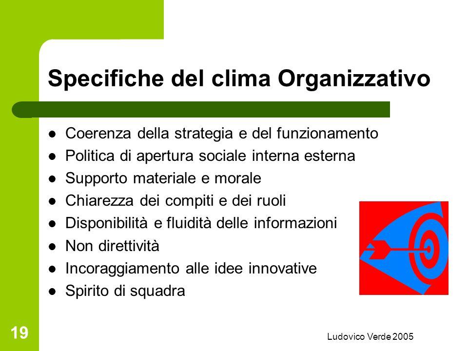 Specifiche del clima Organizzativo