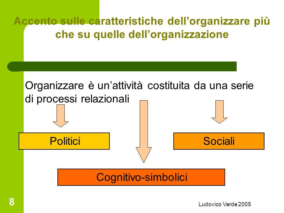 Accento sulle caratteristiche dell'organizzare più che su quelle dell'organizzazione