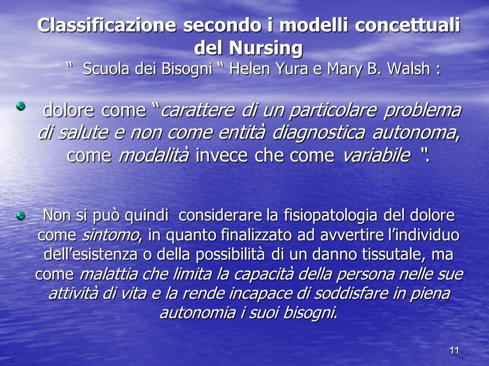 Classificazione secondo i modelli concettuali del Nursing Scuola dei Bisogni Helen Yura e Mary B.