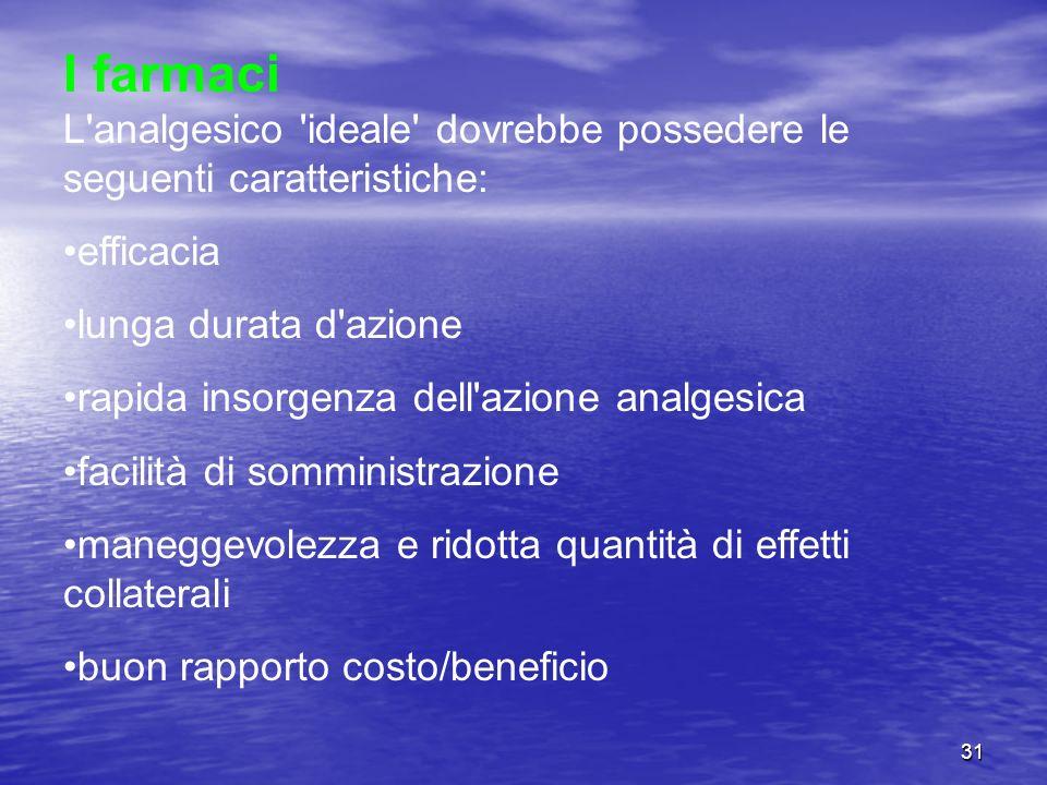 I farmaci L analgesico ideale dovrebbe possedere le seguenti caratteristiche: