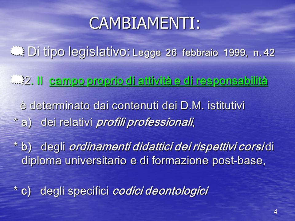 CAMBIAMENTI: Di tipo legislativo: Legge 26 febbraio 1999, n. 42