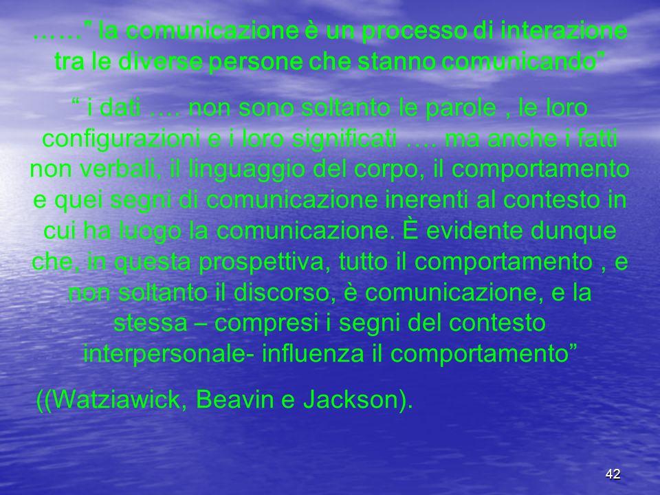 …… la comunicazione è un processo di interazione tra le diverse persone che stanno comunicando