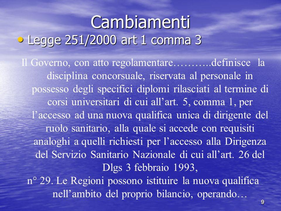 Cambiamenti Legge 251/2000 art 1 comma 3