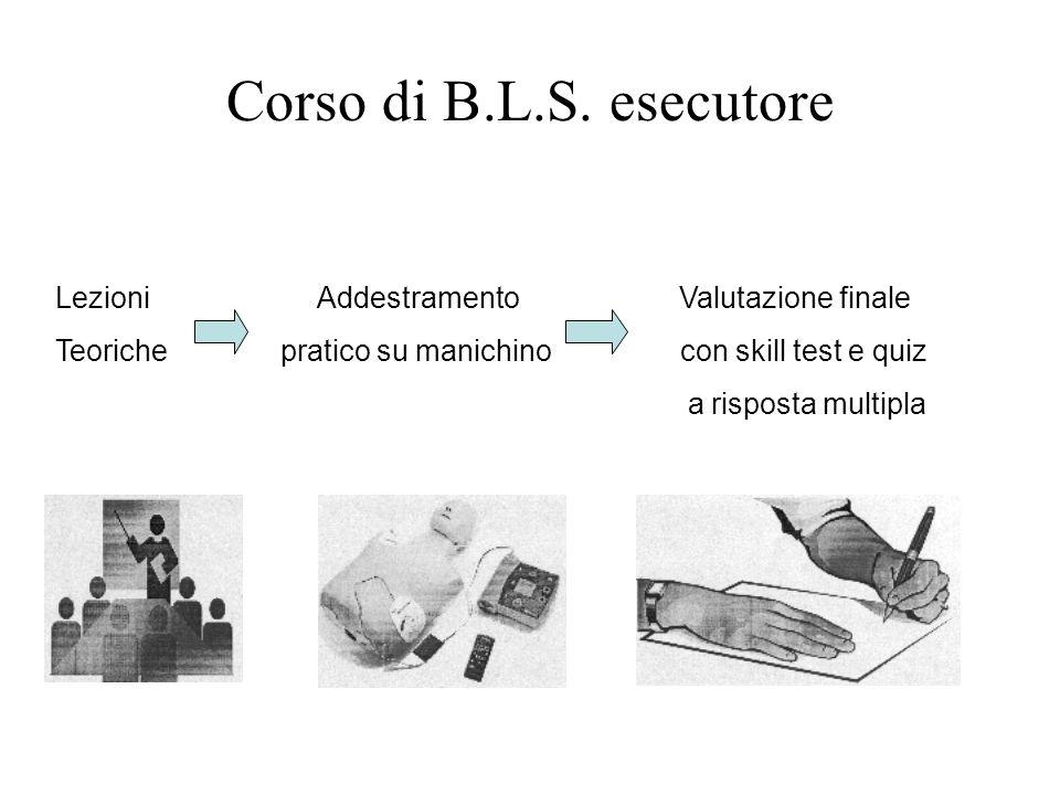 Corso di B.L.S. esecutore Lezioni Addestramento Valutazione finale