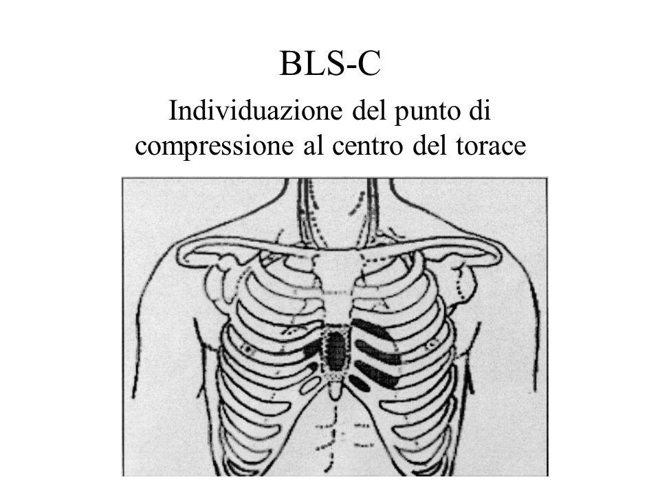 Individuazione del punto di compressione al centro del torace