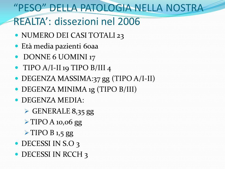 PESO DELLA PATOLOGIA NELLA NOSTRA REALTA': dissezioni nel 2006