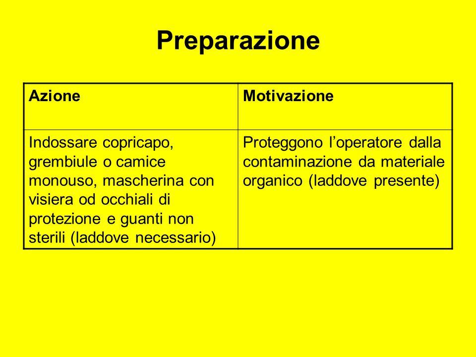 Preparazione Azione Motivazione