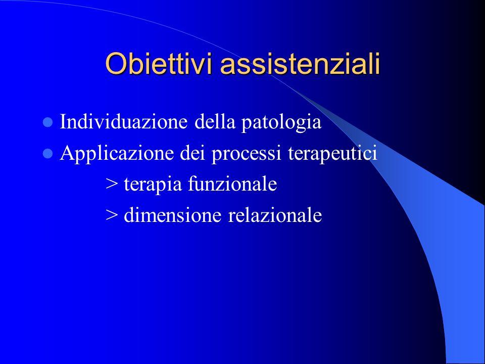Obiettivi assistenziali
