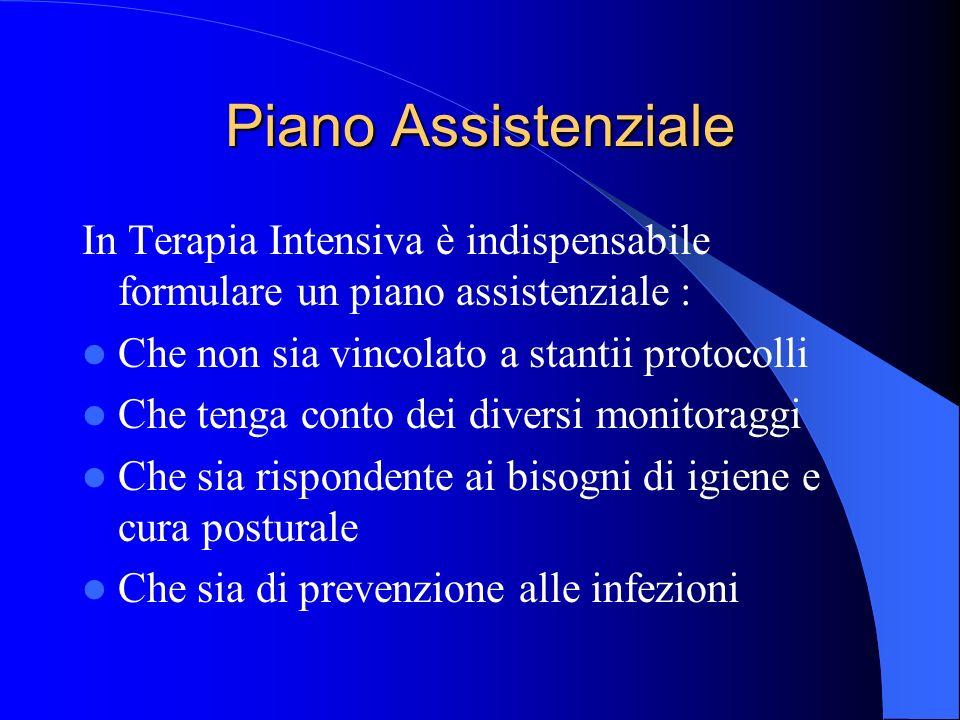 Piano Assistenziale In Terapia Intensiva è indispensabile formulare un piano assistenziale : Che non sia vincolato a stantii protocolli.