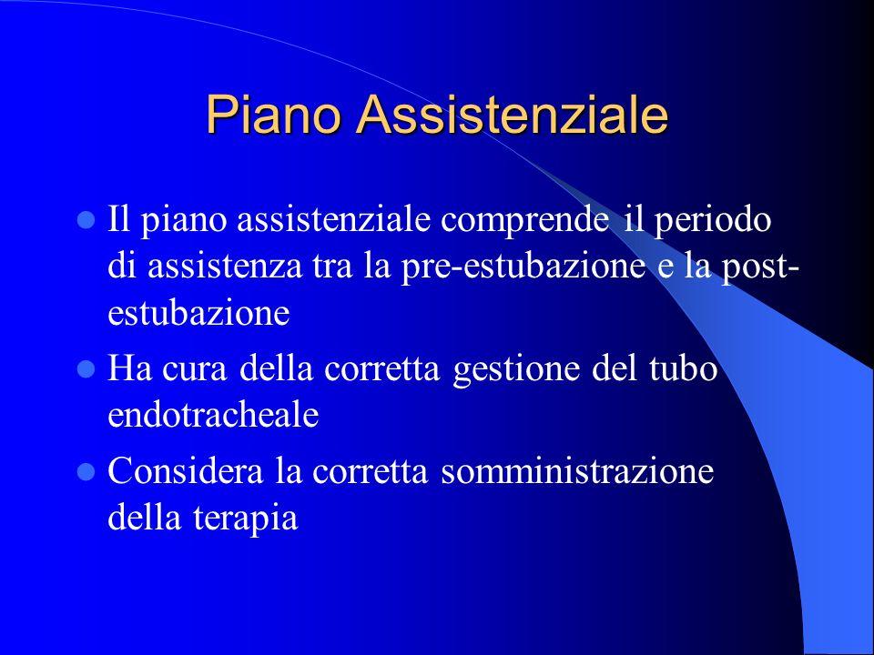 Piano Assistenziale Il piano assistenziale comprende il periodo di assistenza tra la pre-estubazione e la post-estubazione.