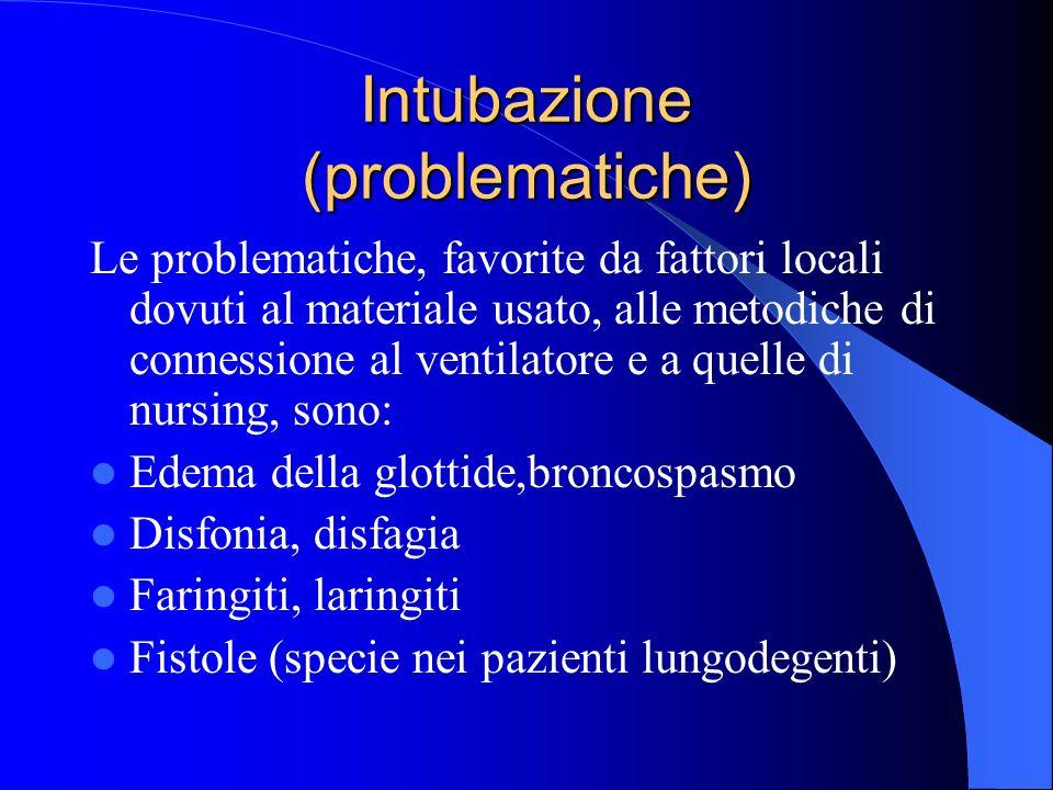 Intubazione (problematiche)