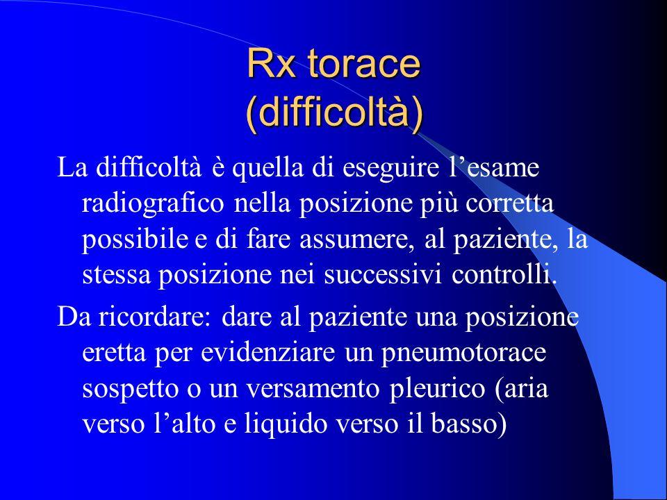 Rx torace (difficoltà)