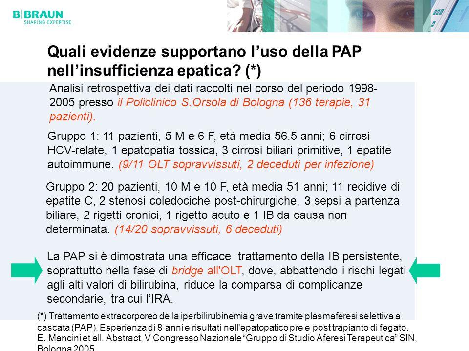 Quali evidenze supportano l'uso della PAP nell'insufficienza epatica (*)