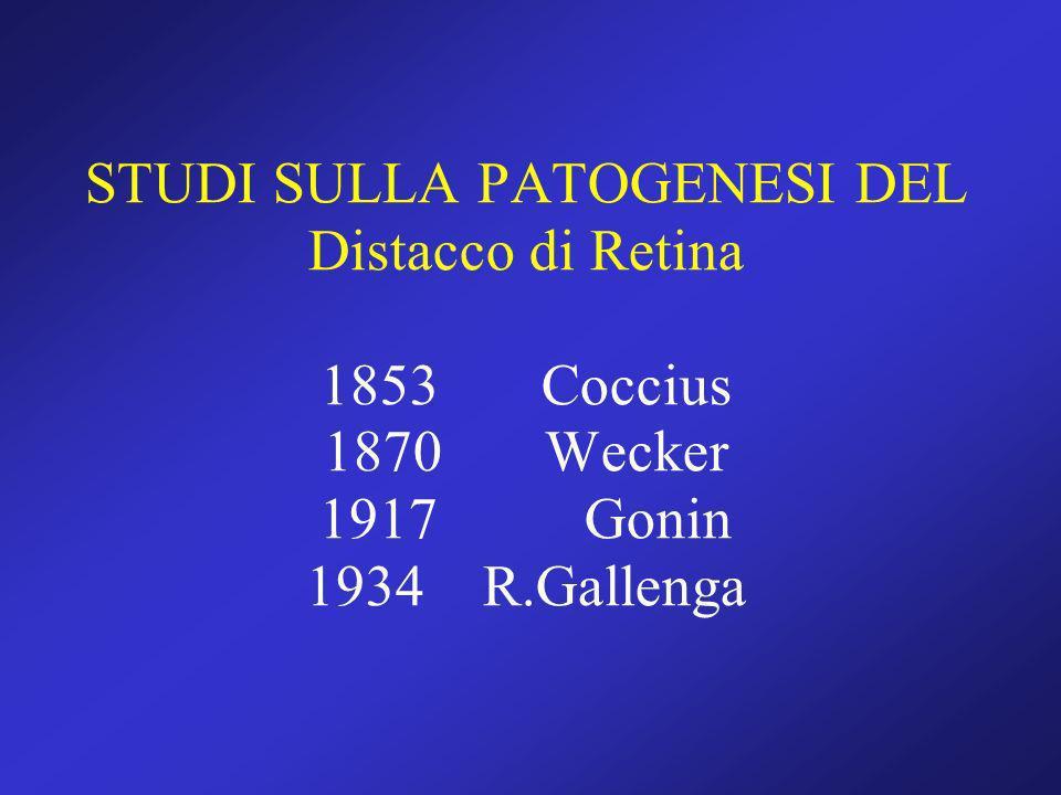 STUDI SULLA PATOGENESI DEL Distacco di Retina 1853 Coccius 1870 Wecker 1917 Gonin 1934 R.Gallenga