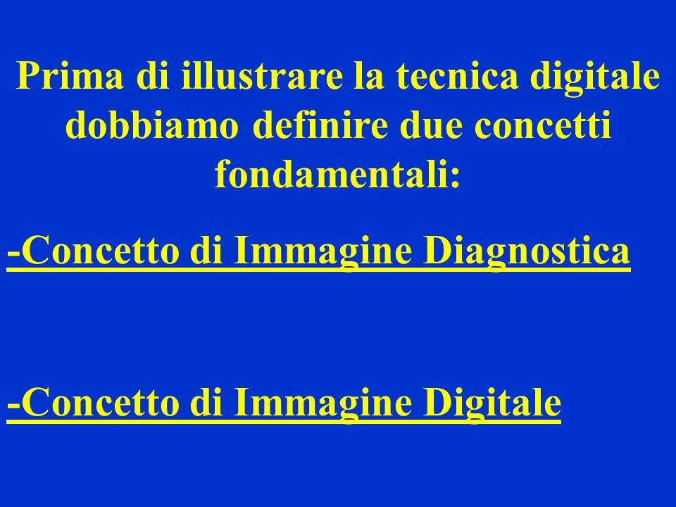 Prima di illustrare la tecnica digitale dobbiamo definire due concetti fondamentali: