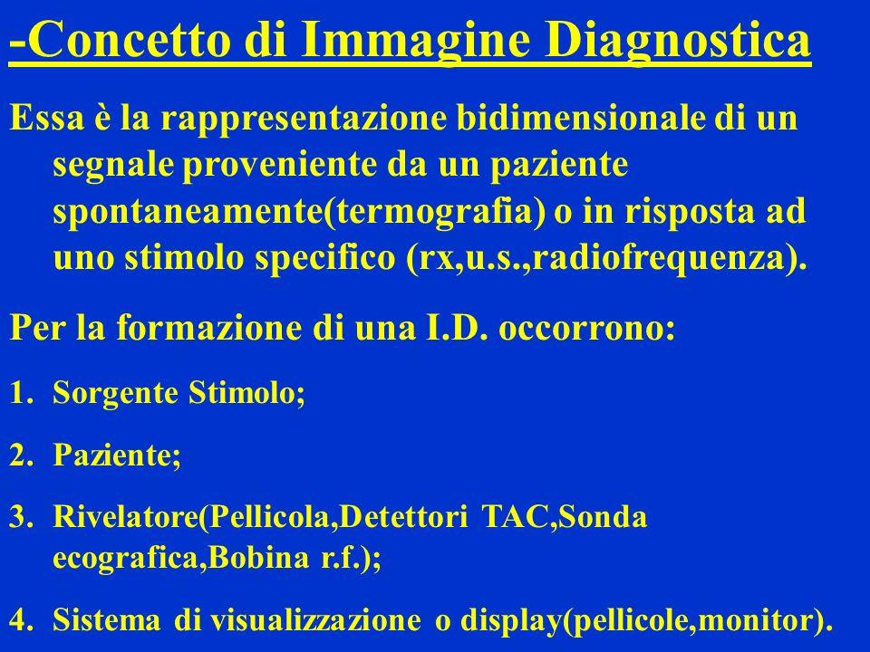-Concetto di Immagine Diagnostica