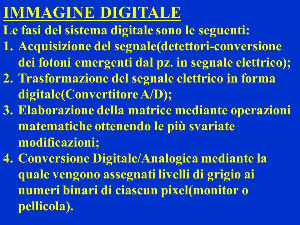 IMMAGINE DIGITALE Le fasi del sistema digitale sono le seguenti:
