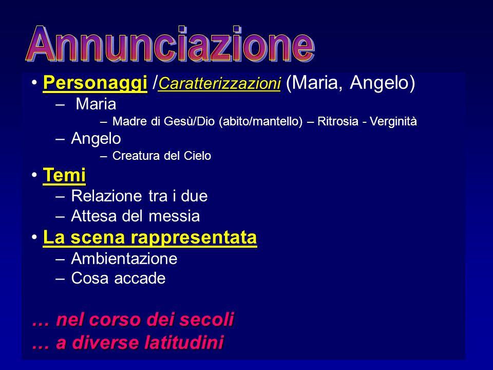 Annunciazione Personaggi /Caratterizzazioni (Maria, Angelo) Temi