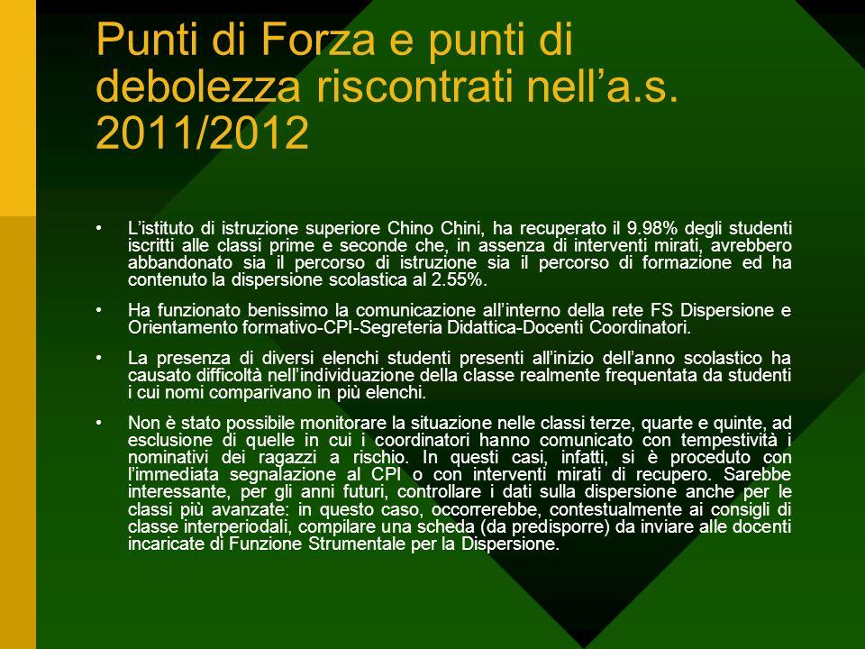 Punti di Forza e punti di debolezza riscontrati nell'a.s. 2011/2012