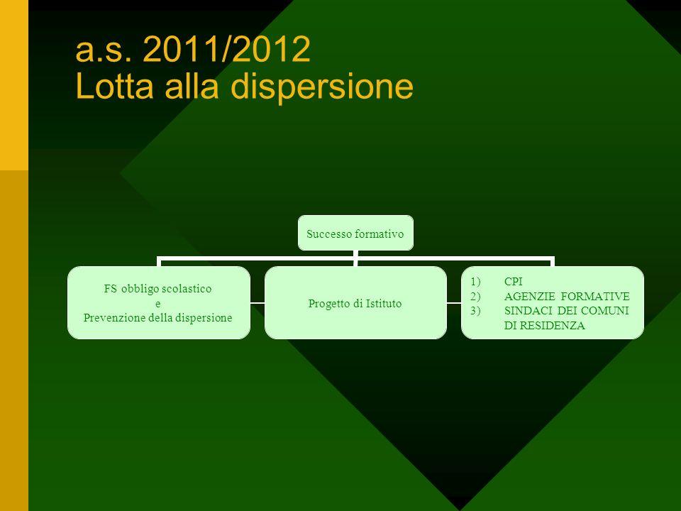 a.s. 2011/2012 Lotta alla dispersione