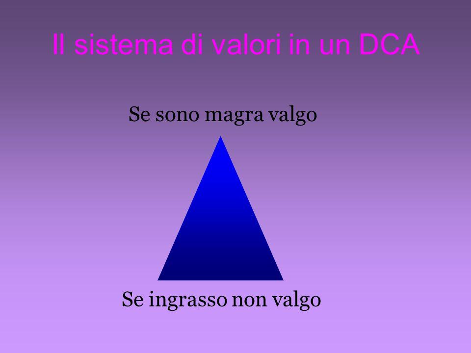 Il sistema di valori in un DCA