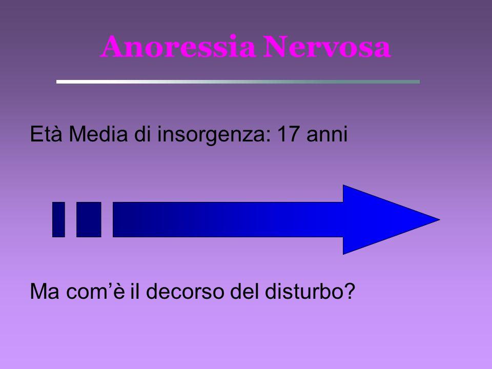 Anoressia Nervosa Età Media di insorgenza: 17 anni