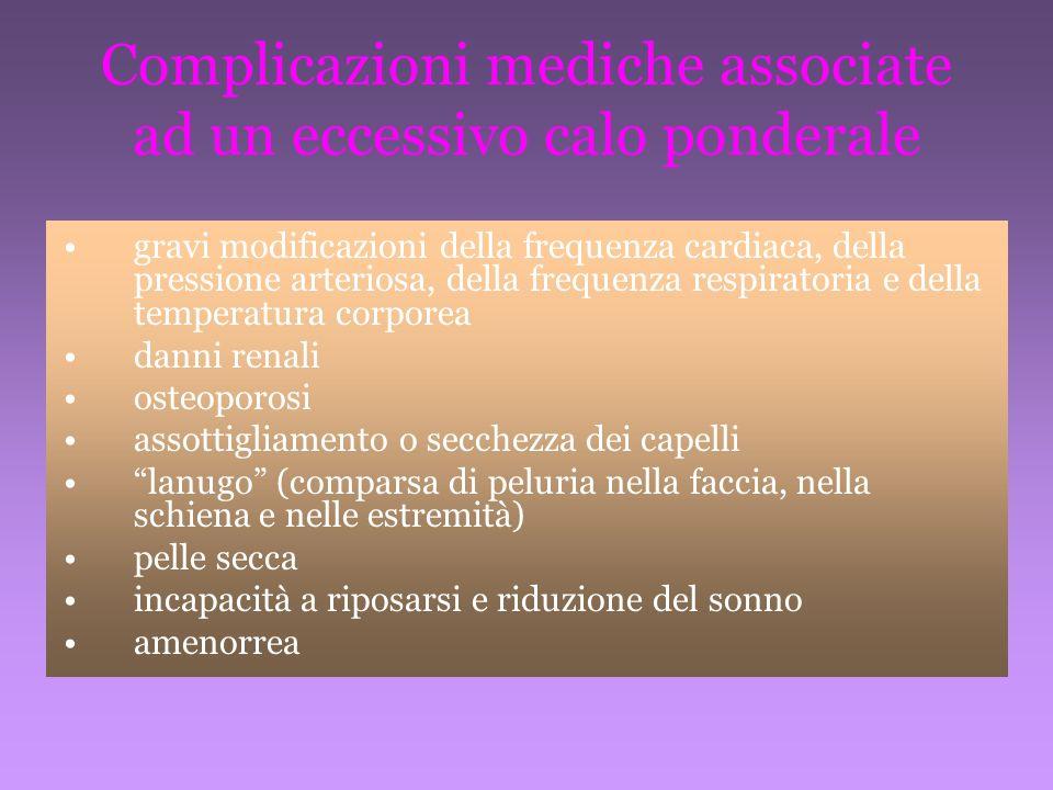 Complicazioni mediche associate ad un eccessivo calo ponderale