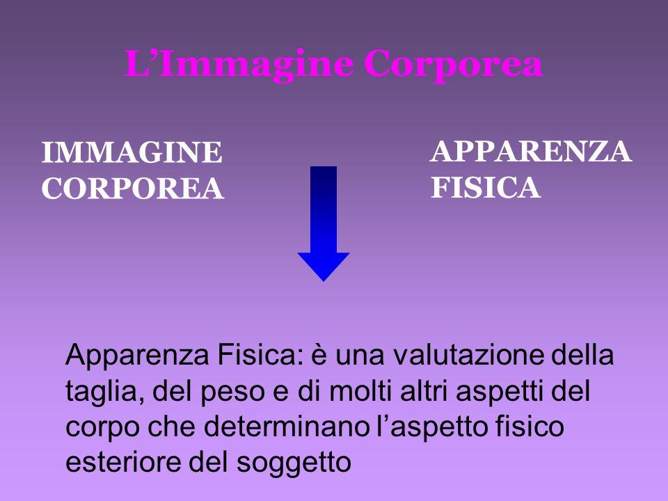 L'Immagine Corporea IMMAGINE CORPOREA APPARENZA FISICA
