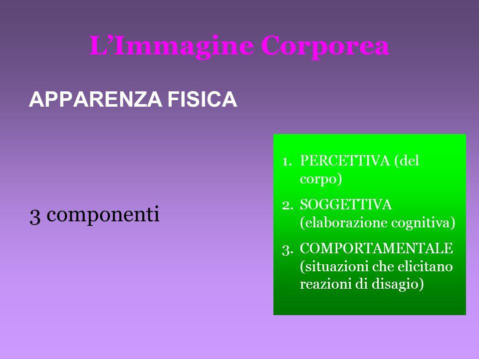 L'Immagine Corporea APPARENZA FISICA 3 componenti