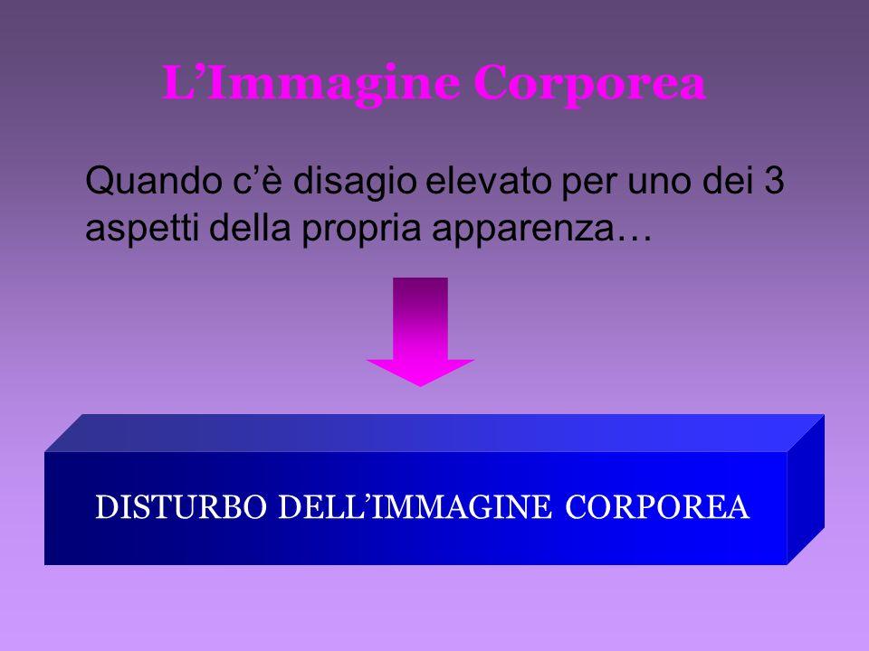 L'Immagine Corporea Quando c'è disagio elevato per uno dei 3 aspetti della propria apparenza… DISTURBO DELL'IMMAGINE CORPOREA.