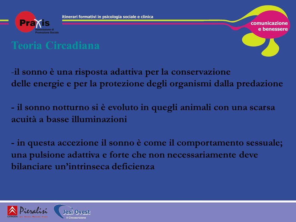 Teoria Circadiana il sonno è una risposta adattiva per la conservazione. delle energie e per la protezione degli organismi dalla predazione.