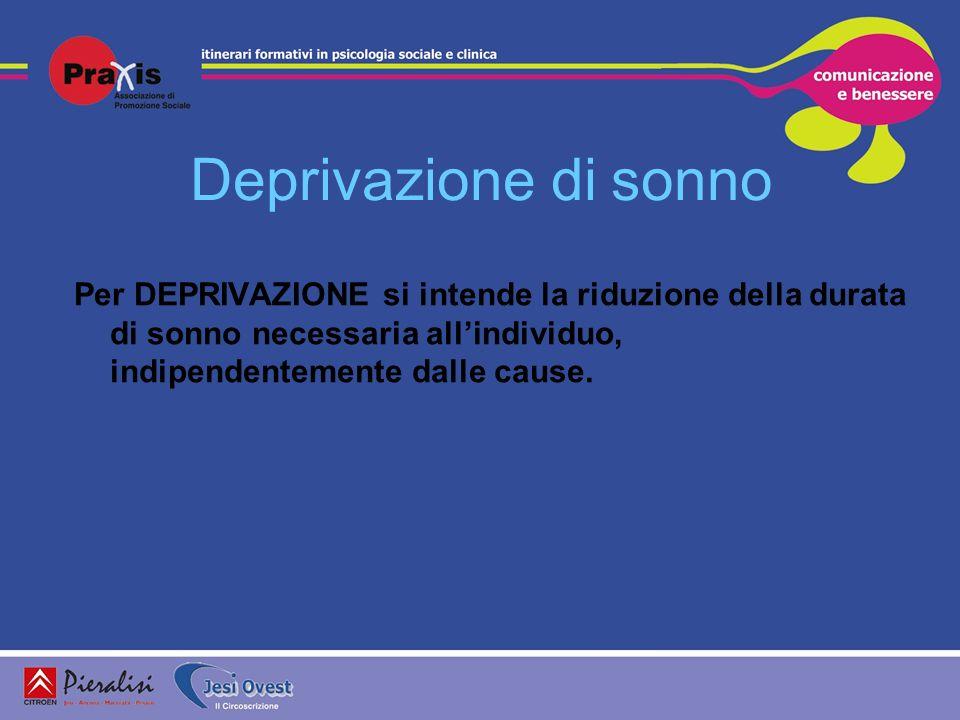 Deprivazione di sonno Per DEPRIVAZIONE si intende la riduzione della durata di sonno necessaria all'individuo, indipendentemente dalle cause.