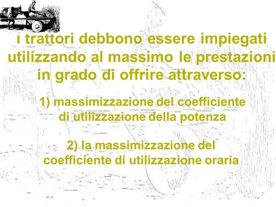 2) la massimizzazione del coefficiente di utilizzazione oraria