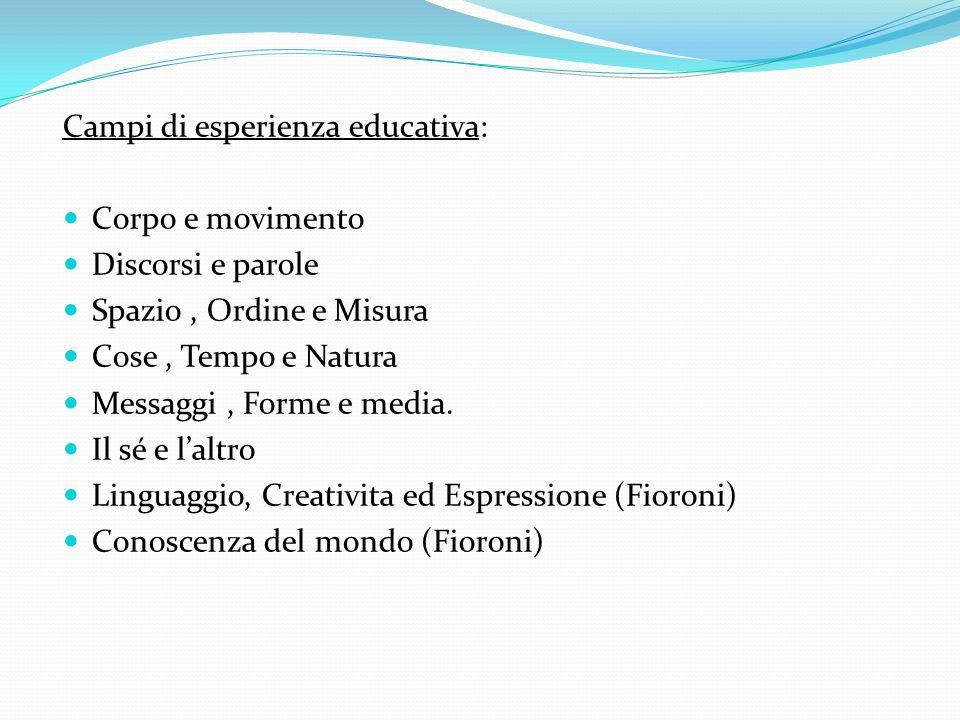 Campi di esperienza educativa: