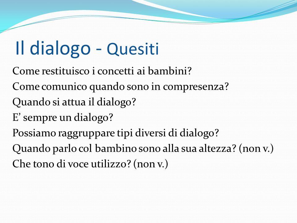 Il dialogo - Quesiti
