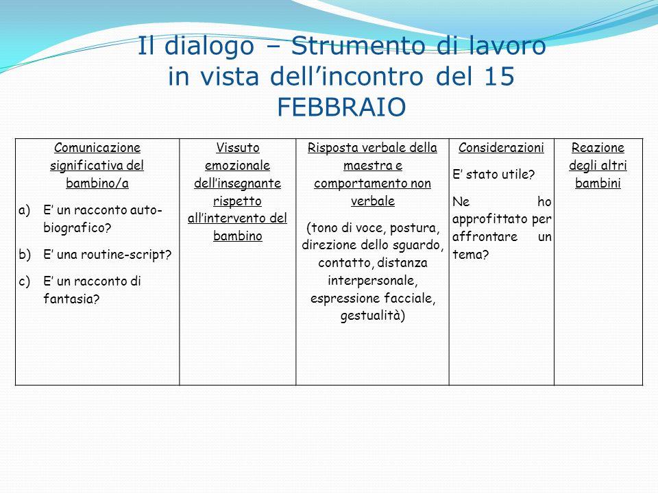 Il dialogo – Strumento di lavoro in vista dell'incontro del 15 FEBBRAIO