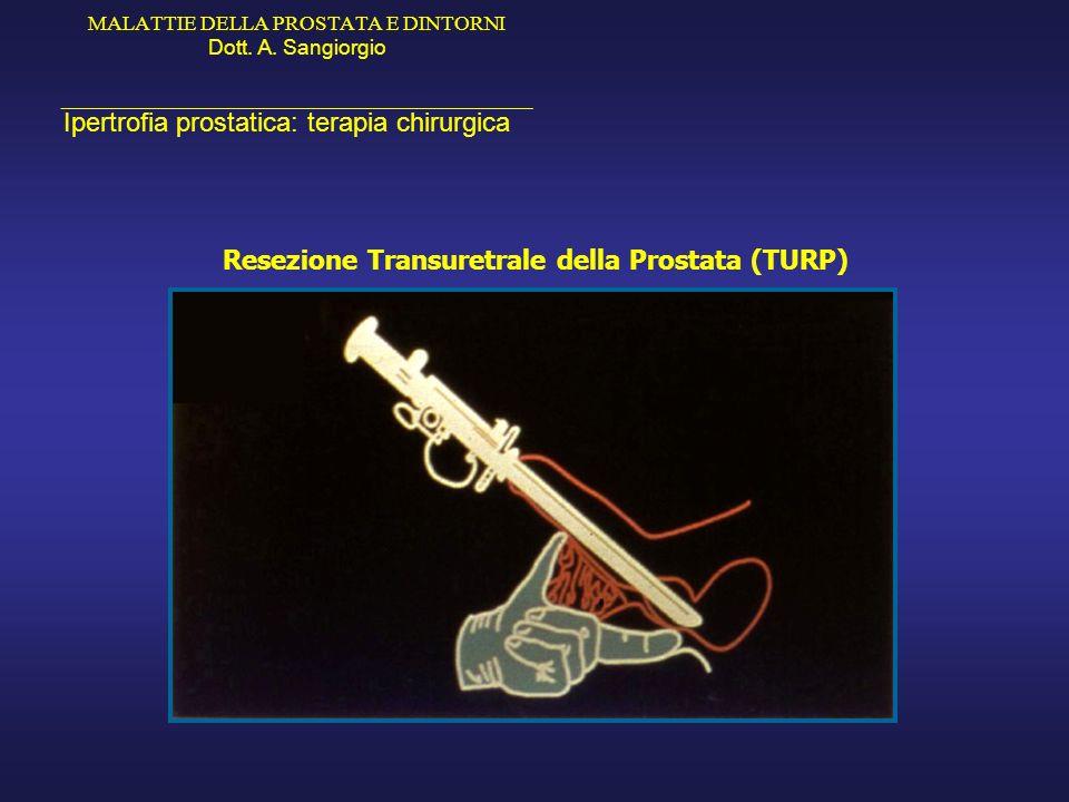 Resezione Transuretrale della Prostata (TURP)