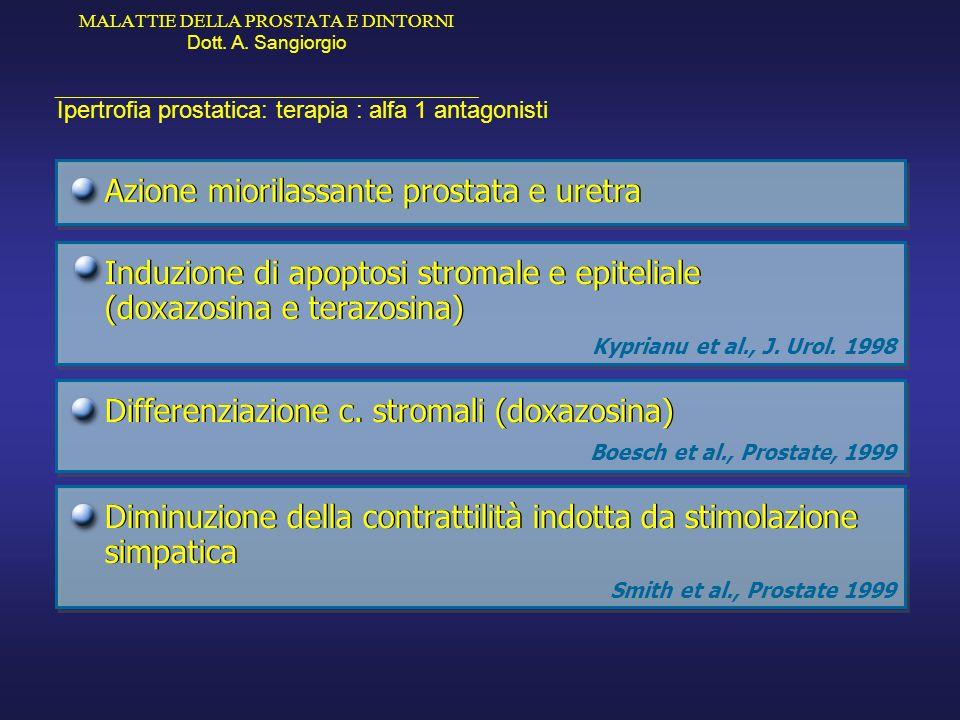 Azione miorilassante prostata e uretra