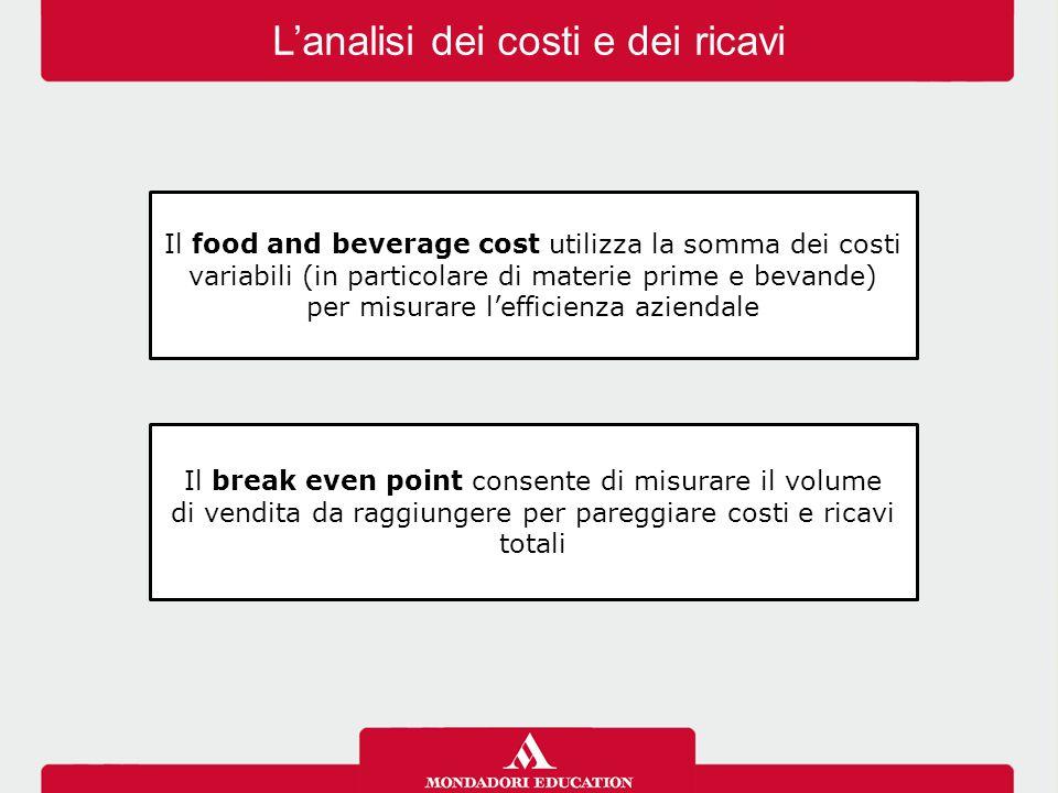 L'analisi dei costi e dei ricavi