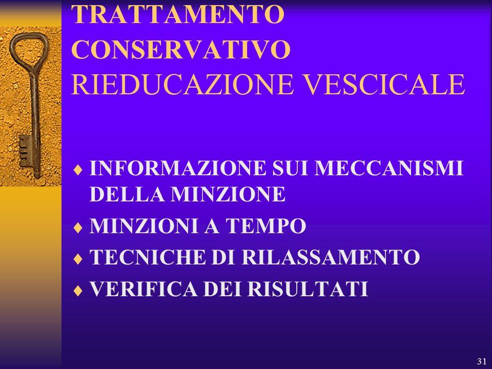 TRATTAMENTO CONSERVATIVO RIEDUCAZIONE VESCICALE