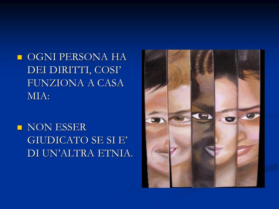 OGNI PERSONA HA DEI DIRITTI, COSI' FUNZIONA A CASA MIA: