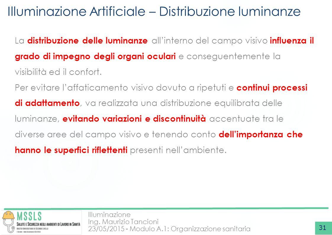 Illuminazione Artificiale – Distribuzione luminanze